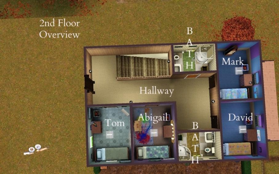 2ndFloor Overview